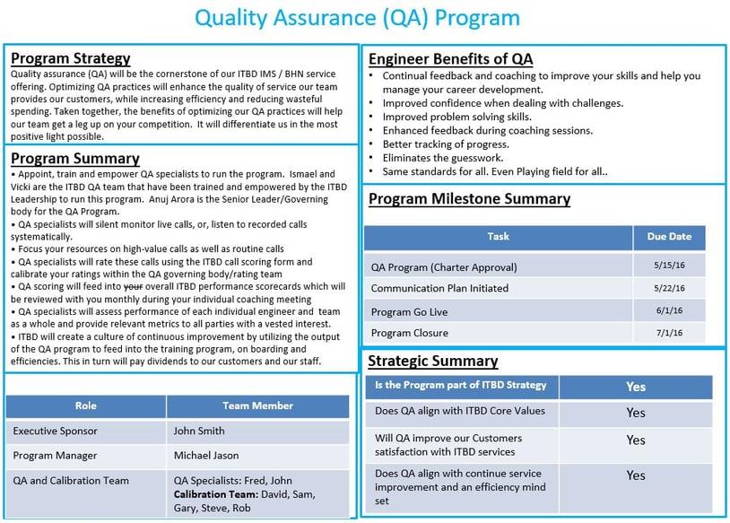 QA Program